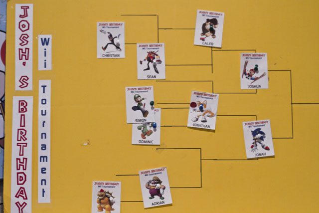 super mario wii tournament bracket